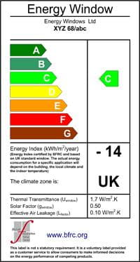 Energy Rating Chart Example